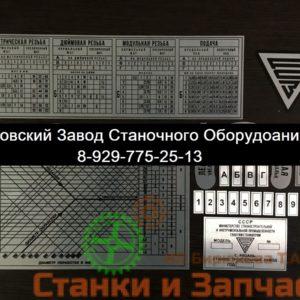Таблички для станка 1м65